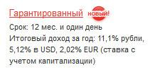 vjatka-bank-vklad