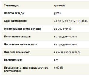 rosgosstrah-invest-usloviya-1